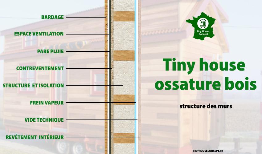 le choix de l 39 ossature bois pour nos tiny house. Black Bedroom Furniture Sets. Home Design Ideas